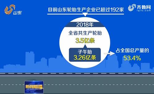 「必威官网betway必威体育」做强制造业,山东提出8家轮胎企业力争进全球30强